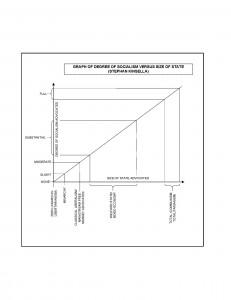 socialism_graph